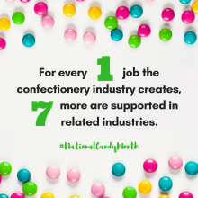 For Every 1 Job The Confectionery Industry Creates, 7 More Are Created In Related Industries. #NationalCandyMonth