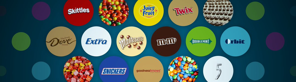 mars wrigley confectionery aktie