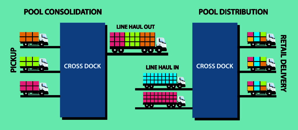 Pool Distribution Graphic Highrez
