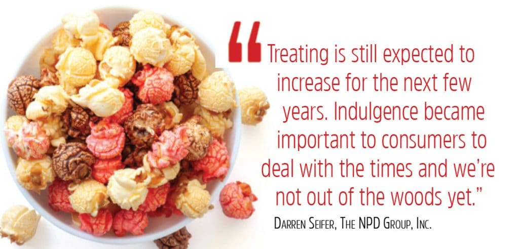"""Treating is still expected to increase for the next few years. Indulgence became important to consumers to deal with the times and we're not out of the woods yet."""" Darren Seifer, The NPD Group, Inc."""
